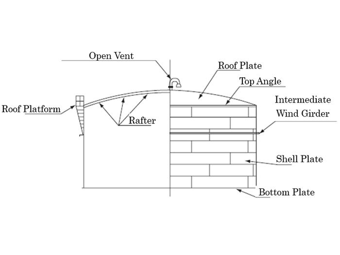 Atmospheric Storage Tank│ishii Iron Works Co Ltd (iiw)
